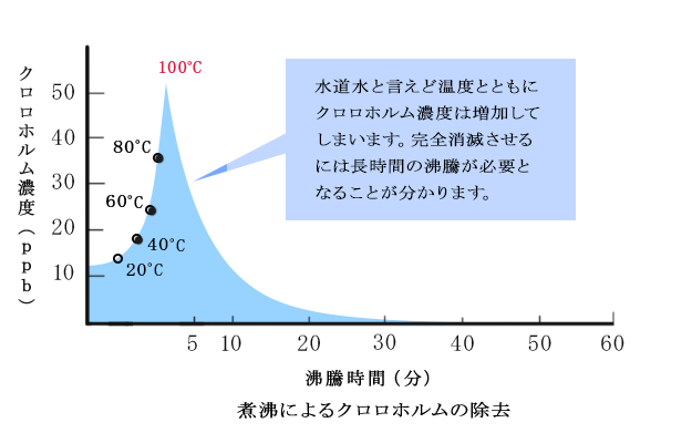 札幌洗浄器ドットコム